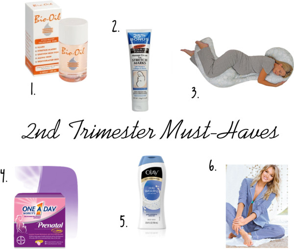 Second Trimester Survival Kit