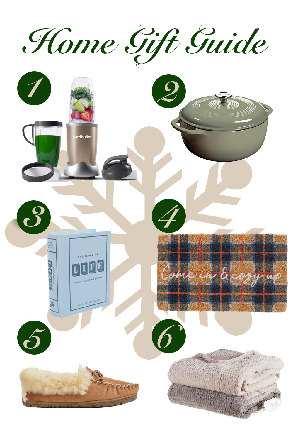 Best Gifts for the Home - Nutribullet, dutch oven, wicked good slippers