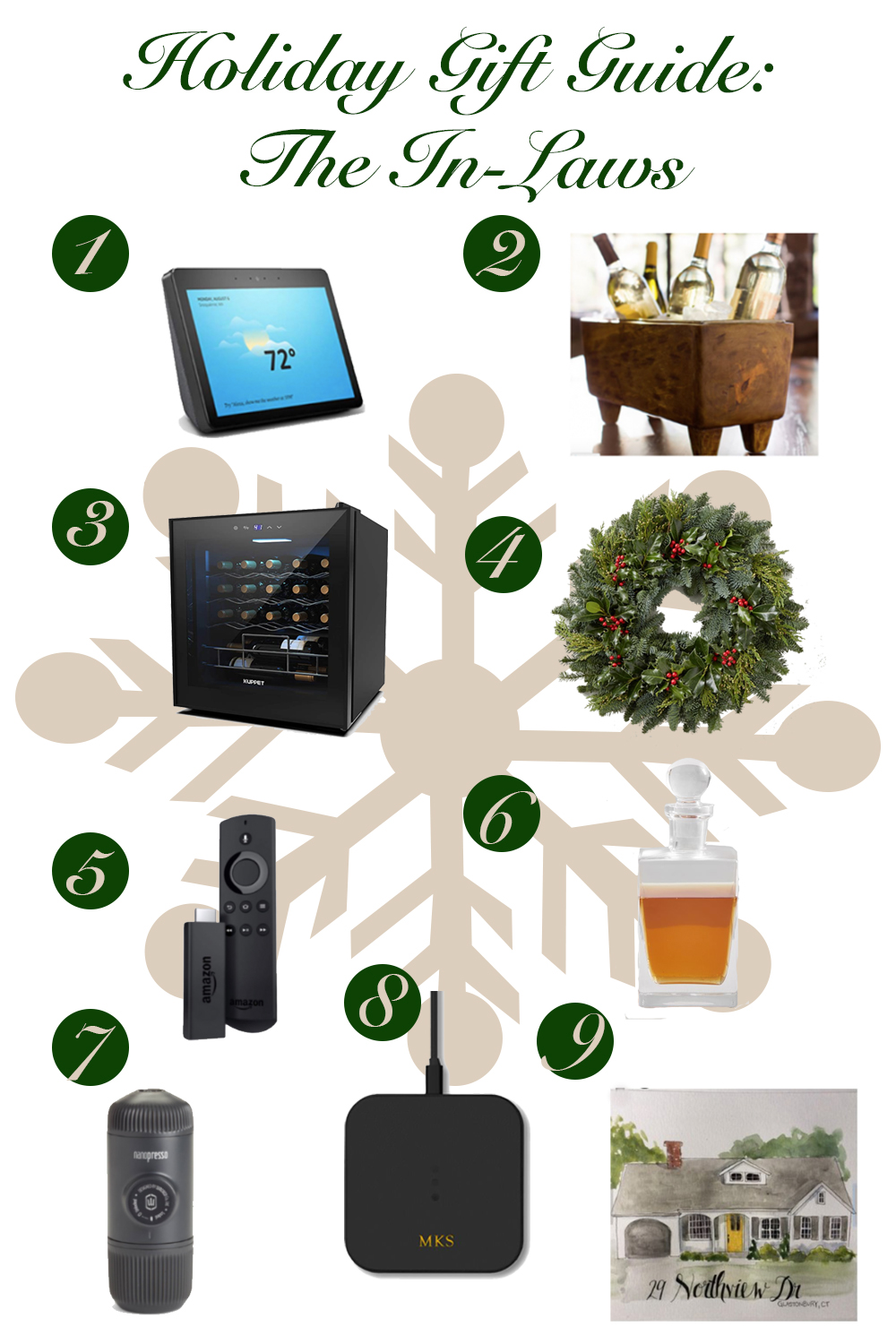 Gift Ideas for In-Laws